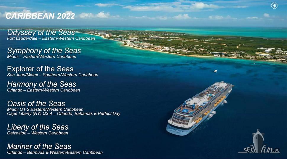 Kryssningsläget fartyg Karibien
